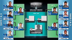 Final Four to Face Off in Elite 8 Bracket Semifinal - illustrations courtesy of Bassmaster
